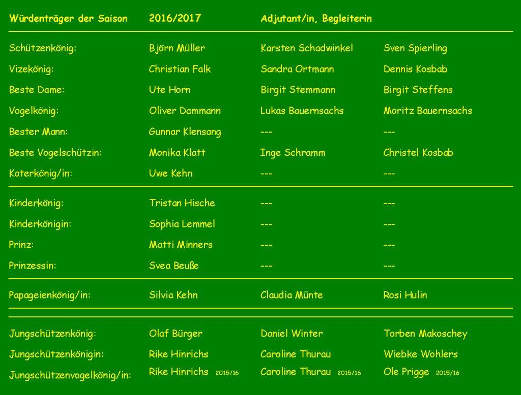 Übersicht: Würdenträger 2016-2017